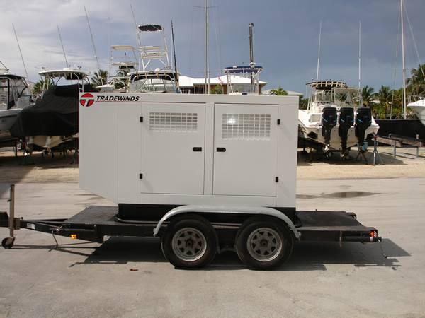 100KW Perkins Generator